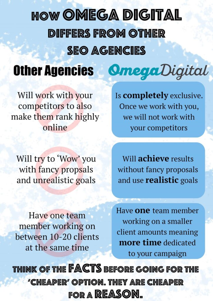 Why Omega Digital